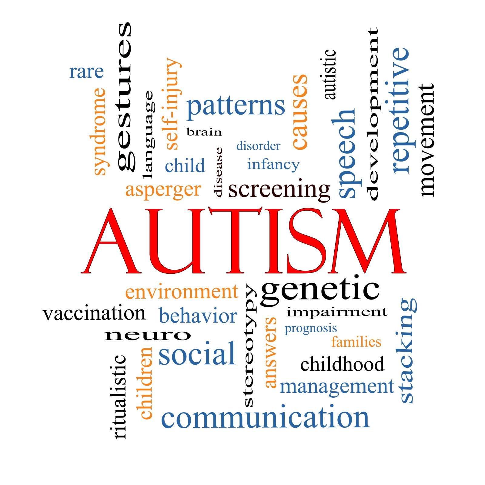 Detecting signs of Autism Spectrum Disorder in infancy – The Brock