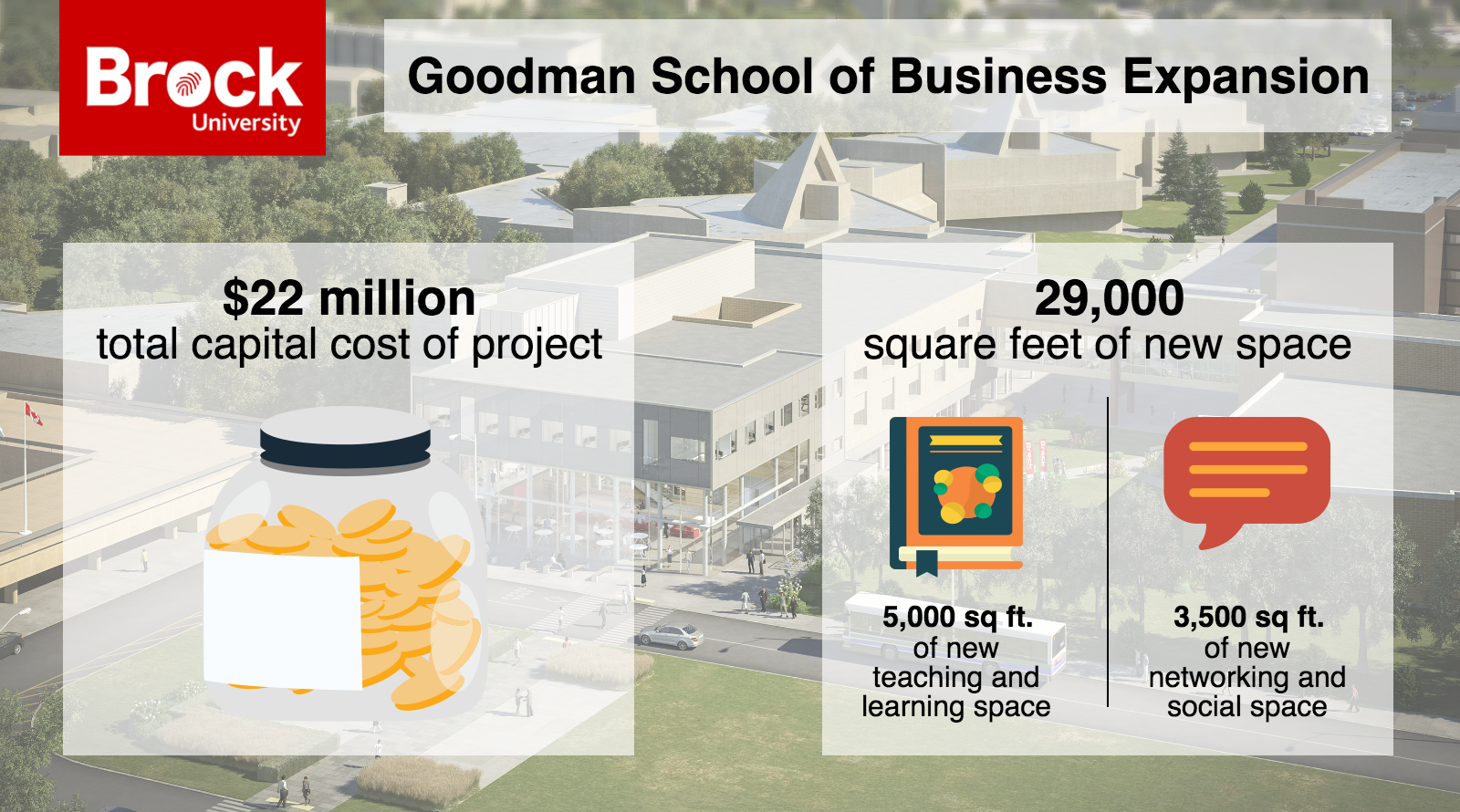 info graphic showing cost of goodman school expansion